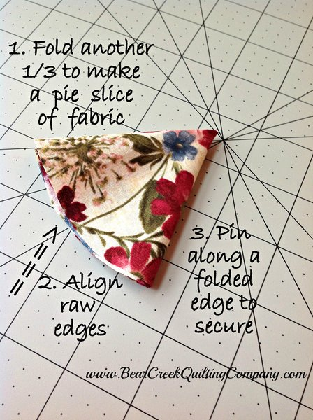 Bouquet Memories Wall Hanging Tutorial